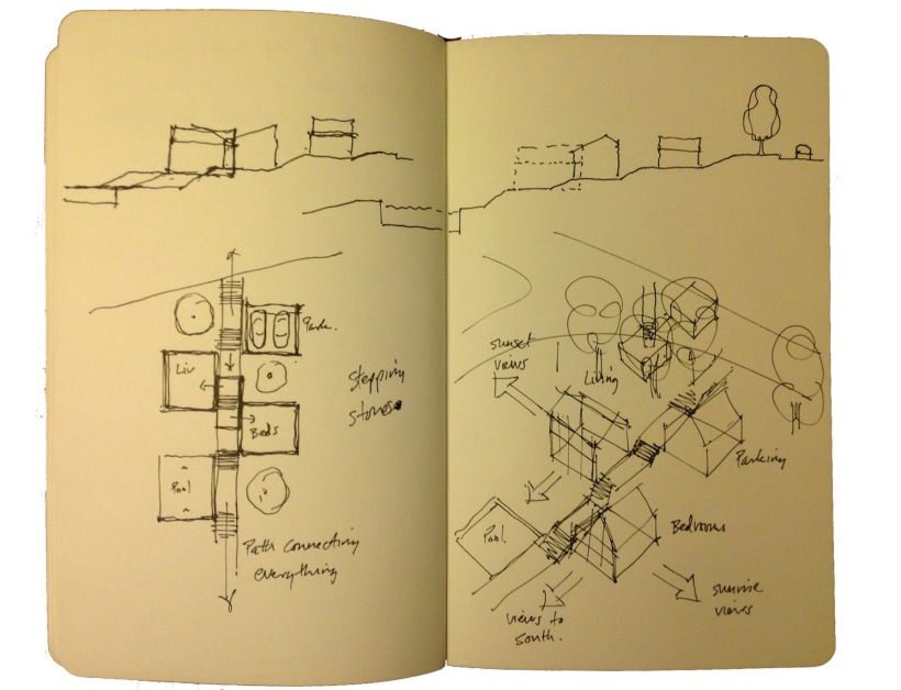Initial sketches showing stepping down slope