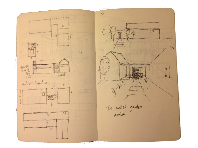 Initial sketches showing entrance sequence