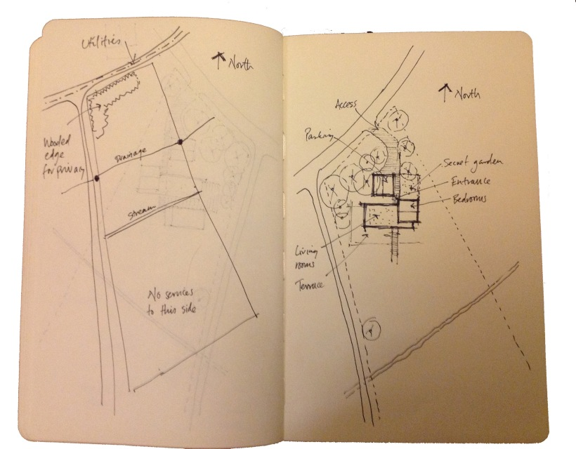 Initial sketches for site plan