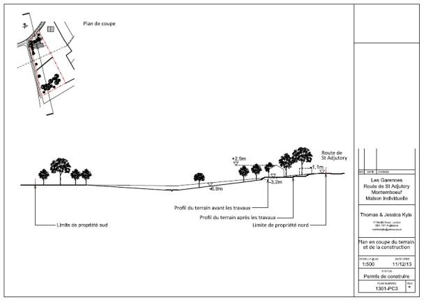 Plan en coupe du terrain et de la construction