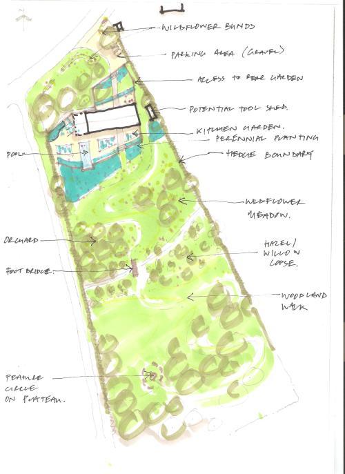 Initial landscape plan
